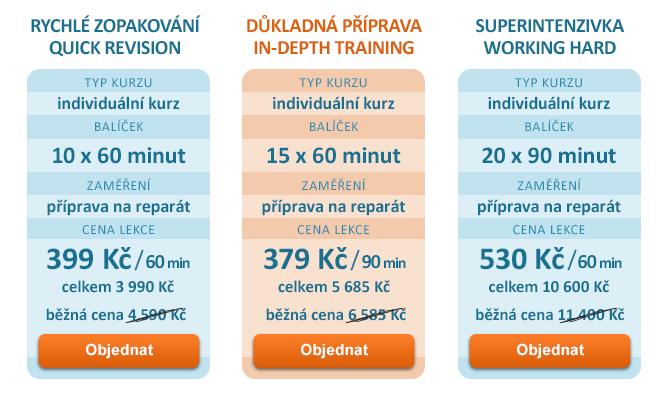 Přípravné individuální kurzy na reparáty z angličtiny - výhodné cenové balíčky